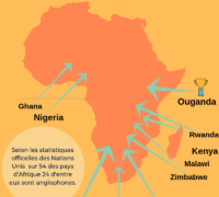 Infographic English in Africa